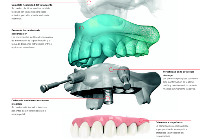 implantologia dental barcelona